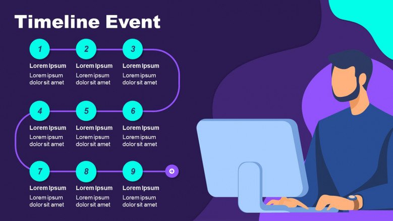 Event Roadmap with nine stages