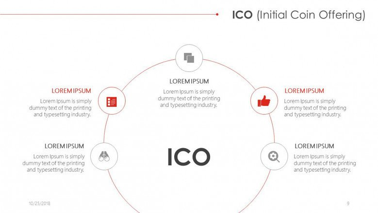 ICO in cycle chart with five stages