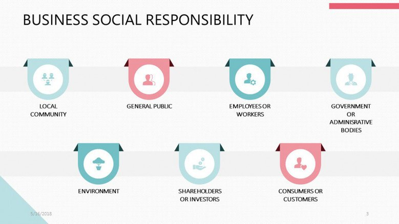 Business Social Responsibility illustration chart
