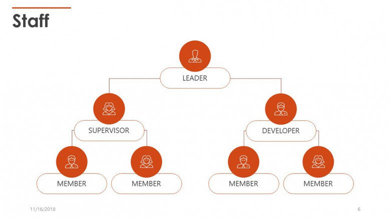 staff slide in organizational structure chart with circles