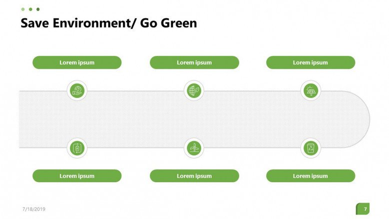 environmental plan in process chart with six key steps