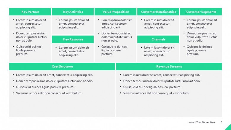 Business model Canvas with bullet points