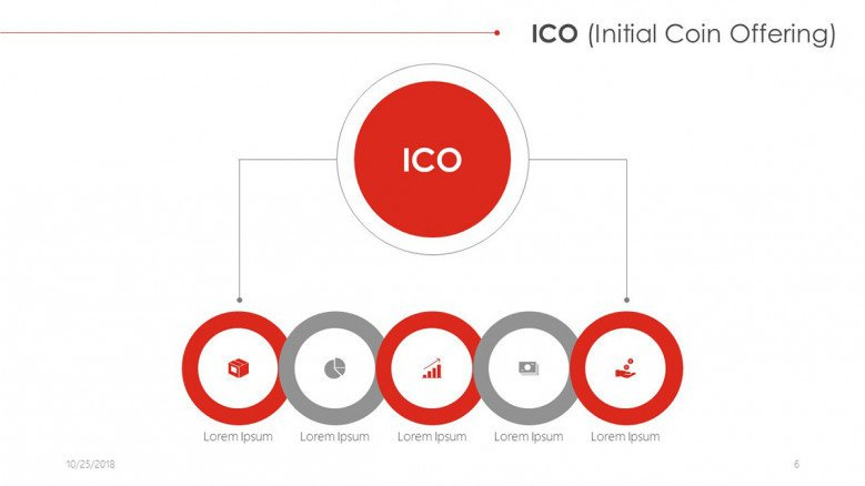 ICO diagram with five key factors in icons