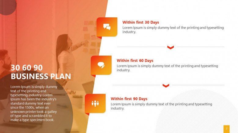 Steps of a 30 60 90 Business Plan