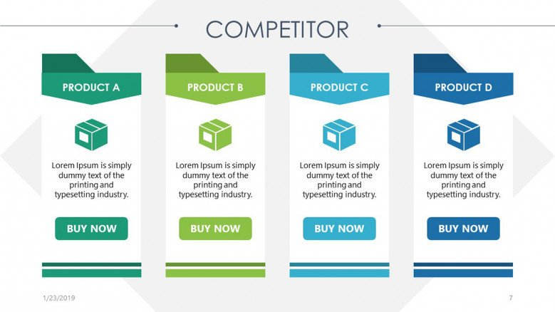 competitor analysis in four steps