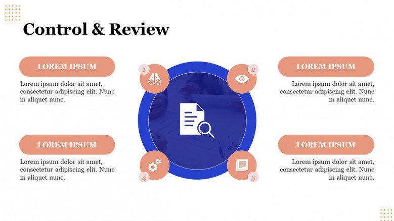 Control and Review PowerPoint Diagram for Process Improvement Plan Presentation
