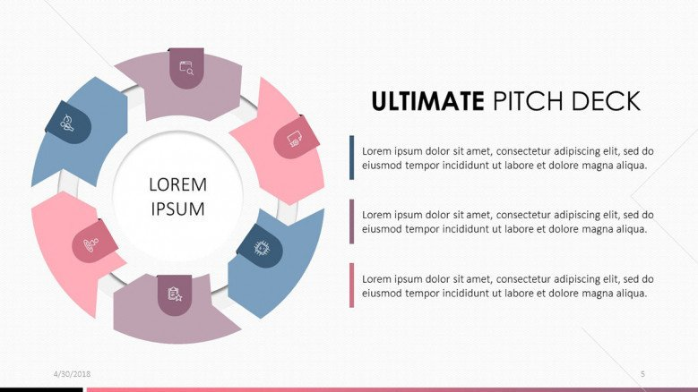 pitch deck life cycle chart