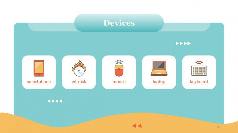PowerPoint Icons of Devices