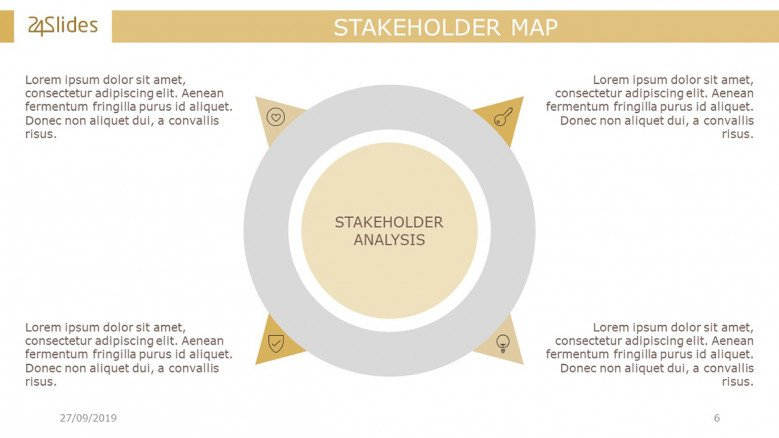 Stakeholder Radial map with four text boxes