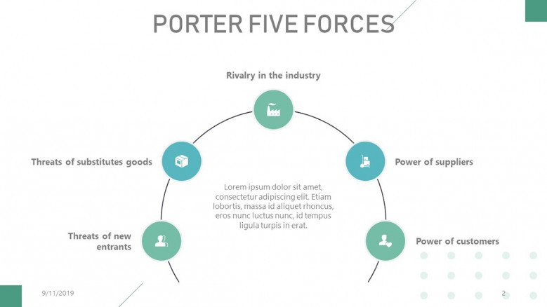 Porter's Five Forces Diagram with icons