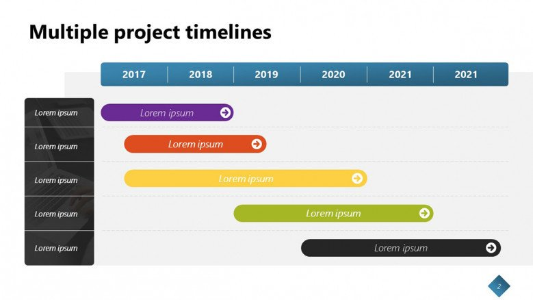 Timelines in PowerPoint