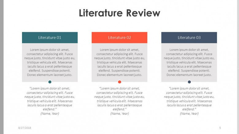 bachelor thesis literature review slide in summarized key points