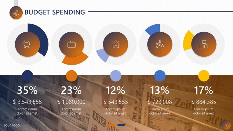 project planning budget spending analysis pie chart