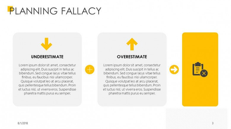planning slide with summary of key factors