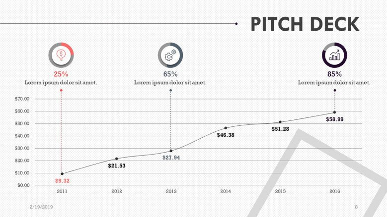 pitch deck revenue in line chart