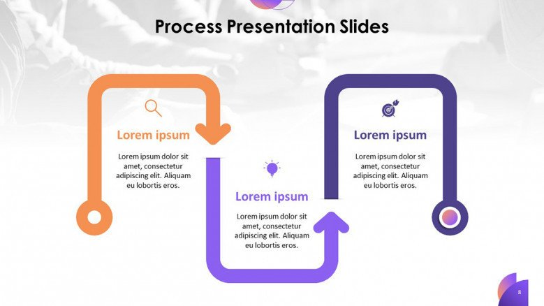 process slide in three key steps with description text