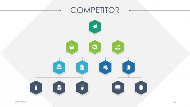 organizational chart with icons for competitor presentation
