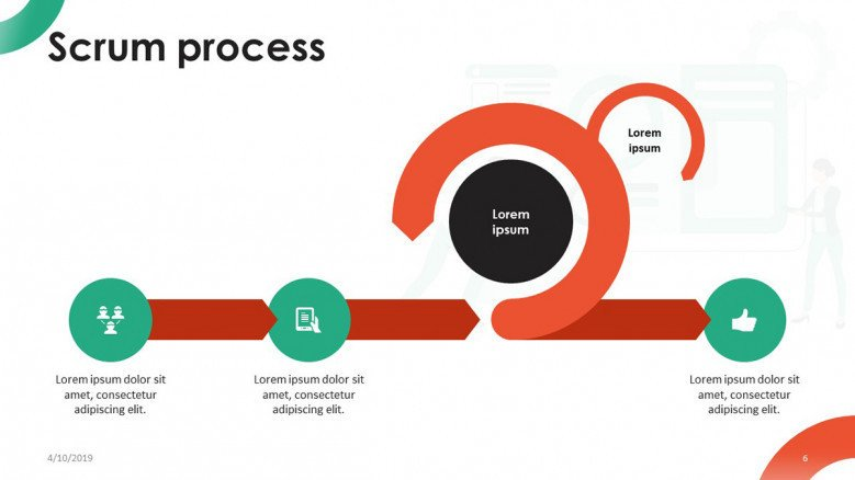 scrum process road map chart in three steps