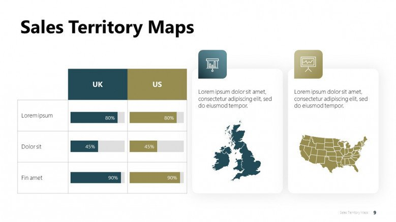 UK and US sales territory maps