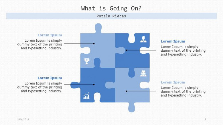 explaining what is going on in four section puzzle pieces