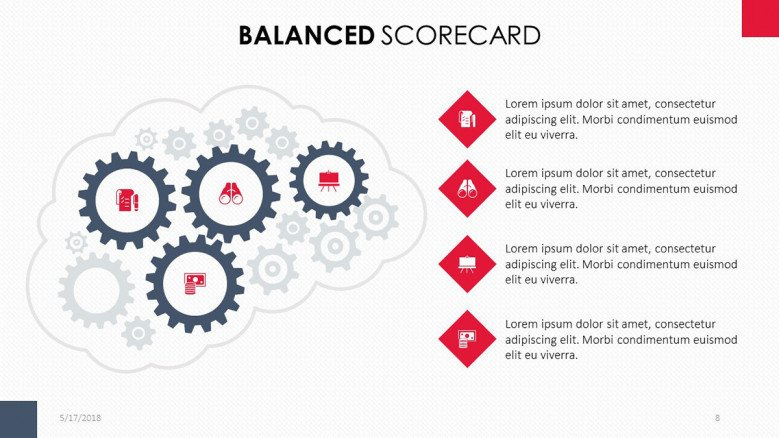 Balanced Scorecard in four described perspectives