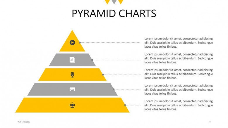 pyramid chart in five stages with icons and comment box