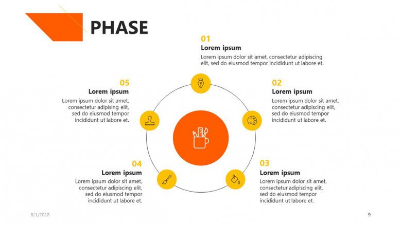 phase slide in cycle chart with five stages