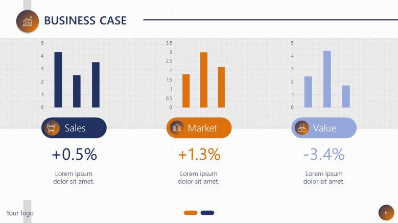 project planning business case analysis compared bar chart
