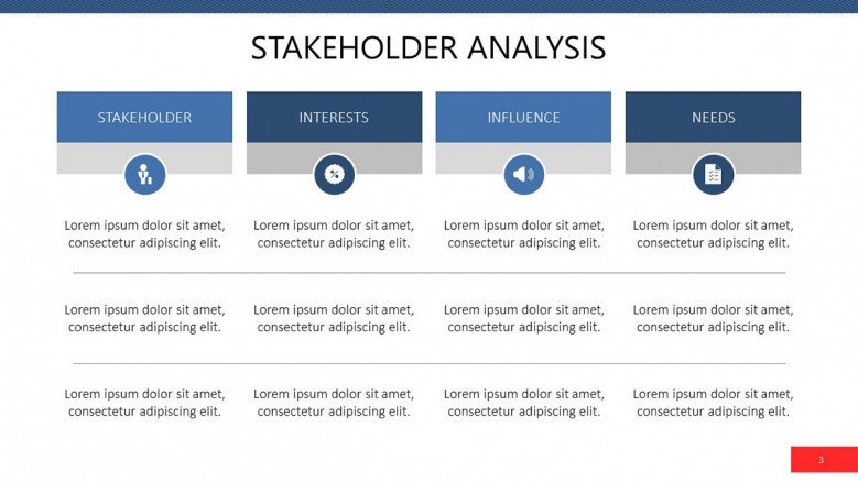 Stakeholder analysis in four segmented chart