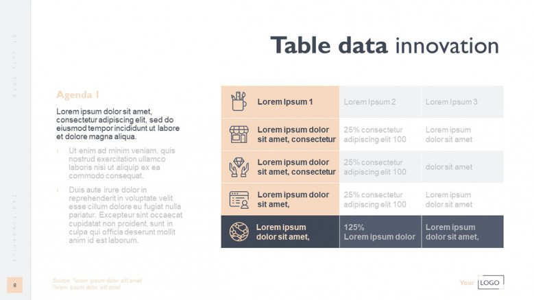 Table for innovation projects
