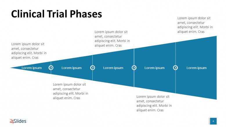 Funnel chart for a Clinical Trial Presentation