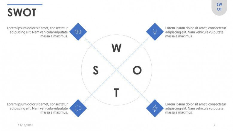 SWOT analysis in four quadrant matrix chart with text