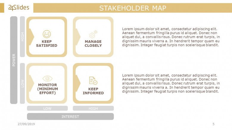 Stakeholder Map Matrix with icons and text boxes