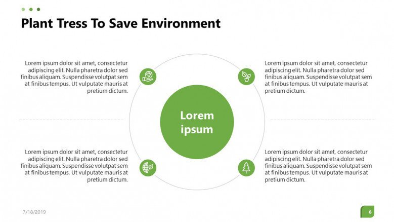 environmental solution in circle chart with four key factors summary