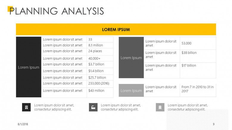 planning analysis presentation slide in table