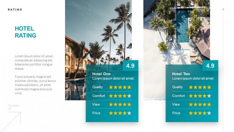 Rating Scale for Hotel Review