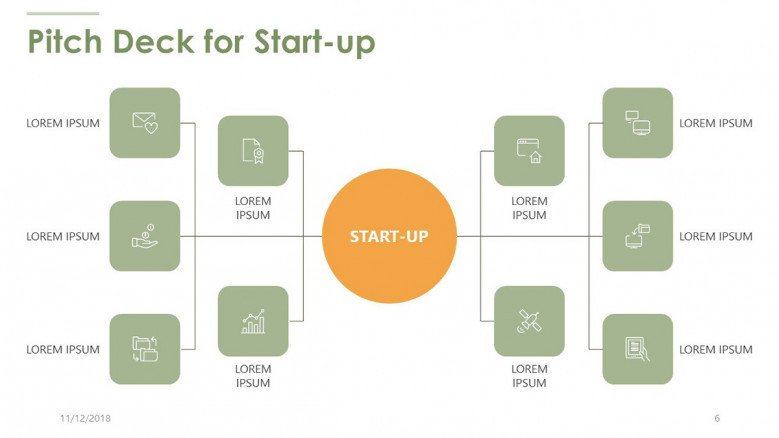 pitch deck for start up in organizational chart