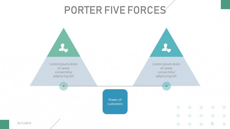 Porter's Five Forces graphic for power of customers