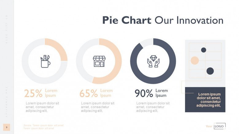 Pie charts for innovation data