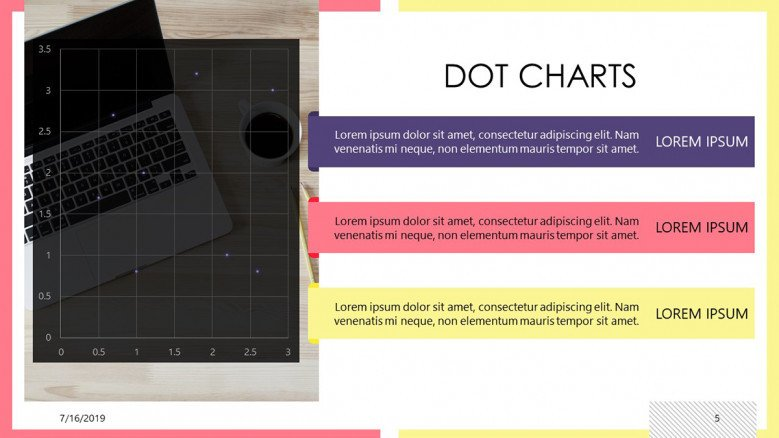 Simple dot charts with colorful text boxes