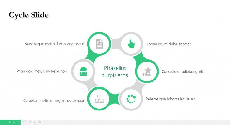 Cycle Slide for a Boston Consulting Group Presentation