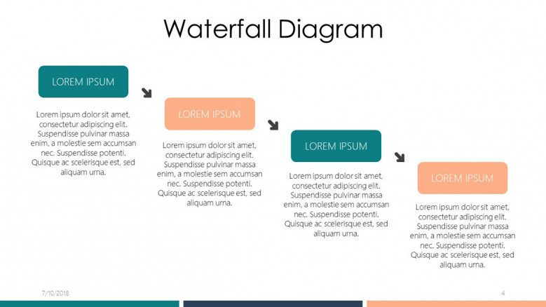 four set waterfall process diagram slide with text