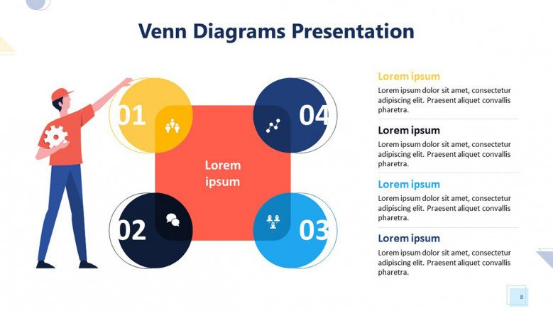 colorful playful venn diagram in four section with illustration and description text