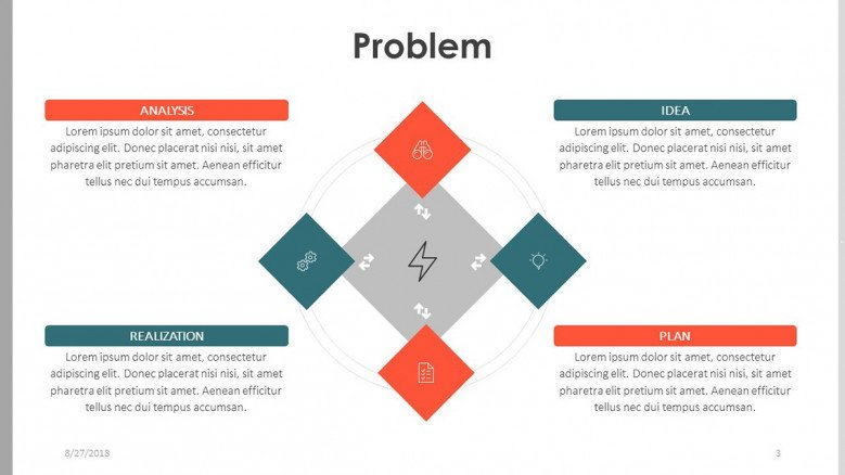 Bachelor Thesis Presentation Problem