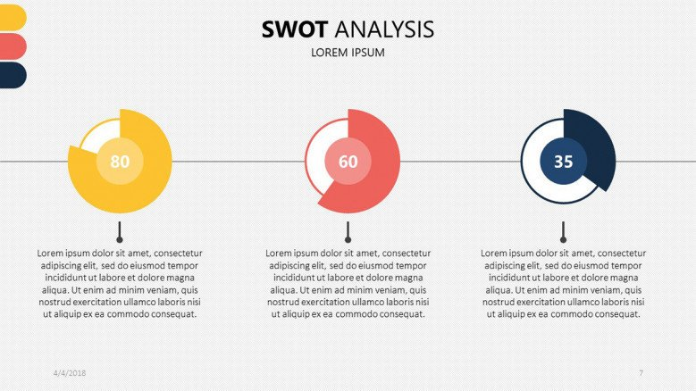 SWOT analysis pie chart with text