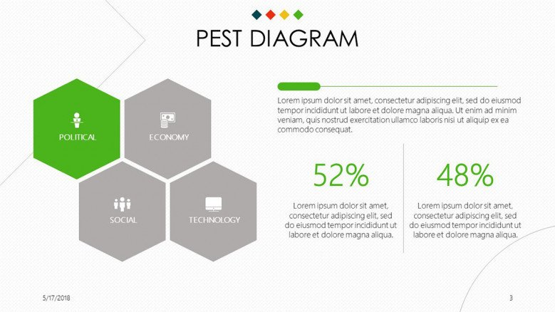 PEST Diagram in percentage chart