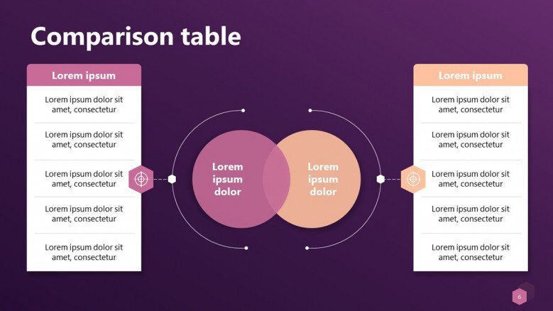 Comparison Slide with tables and circle diagram