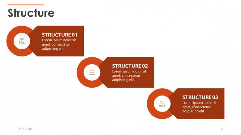 structure slide in three key factors