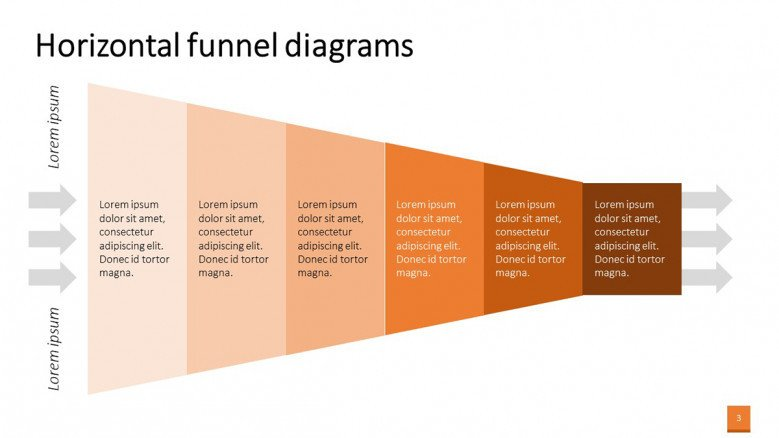 Horizontal Funnel Slide in PowerPoint for corporate presentation