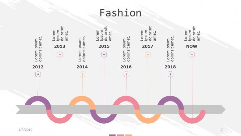 yearly timeline slide for fashion trend analysis